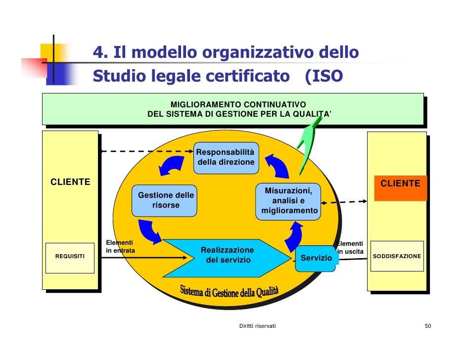 4. Il modello organizzativo dello             Studio legale certificato (ISO             9001:2000)                      M...