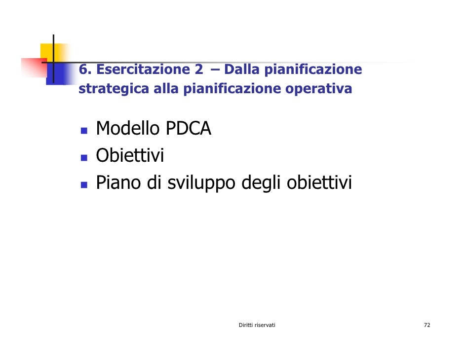 6. Esercitazione 2 – Dalla pianificazione strategica alla pianificazione operativa    Modello PDCA   Obiettivi   Piano di ...