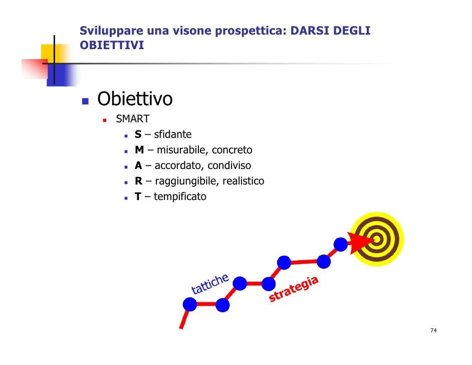 Sviluppare una visone prospettica: DARSI DEGLI OBIETTIVI      Obiettivo      SMART         S – sfidante         M – misura...