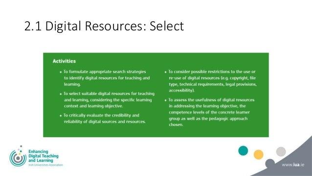2.2 Digital Resources: Create & Modify