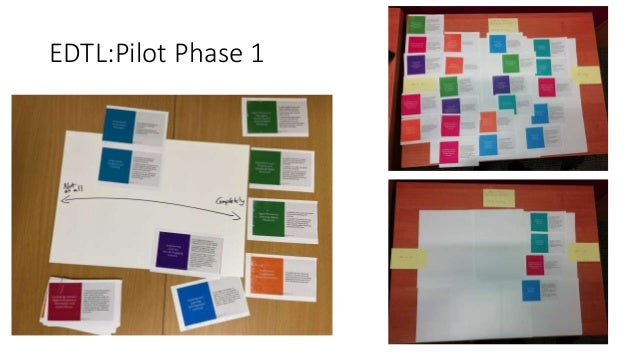 Pilot Phase 1