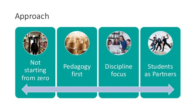 Approach Not starting from zero Pedagogy first Discipline focus Students as Partners