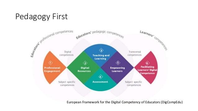 Pedagogy First European Framework for the Digital Competency of Educators (DigCompEdu)