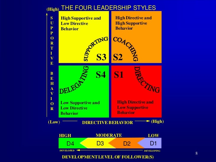 leadership presentation 2 Plan a dynamic presentation, delivers your message and impacts your audience  • grasp and hold your listeners' attention 2create effective speaker.