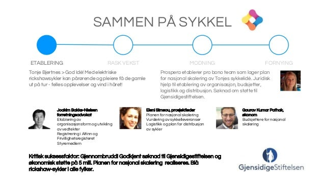 Joakim Bakke-Nielsen forretningsadvokat Etablering av organisasjonsform og utvikling av vedtekter Registrering i Altinn og...