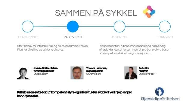 Joakim Bakke-Nielsen forretningsadvokat Styremedlem Prospera bistår i å finne leverandører på nødvendig infrastuktur og se...