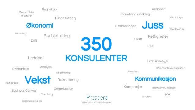 350 KONSULENTER Økonomi Prissetting Vekst Kommunikasjon Juss Budsjettering Regnskap Finansiering Drift Økonomiske modeller...