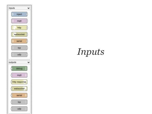 slik kan du prototype enkelt med node red