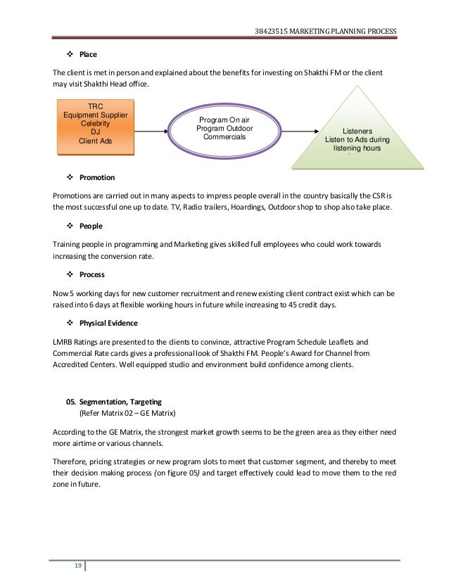 man 301 assignment 2 planning process To do this, the leadership will undertake a robust strategic planning process that  uses bottom-up and top-down approaches to develop.