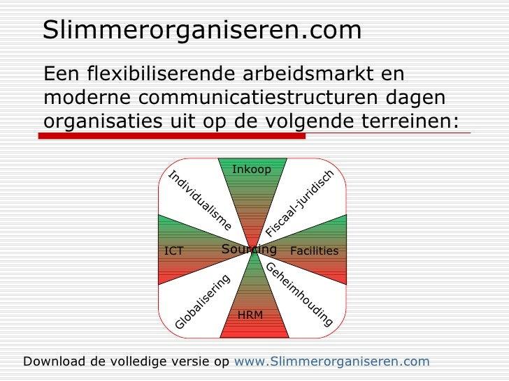 Slimmerorganiseren.com Een flexibiliserende arbeidsmarkt en moderne communicatiestructuren dagen organisaties uit op de vo...