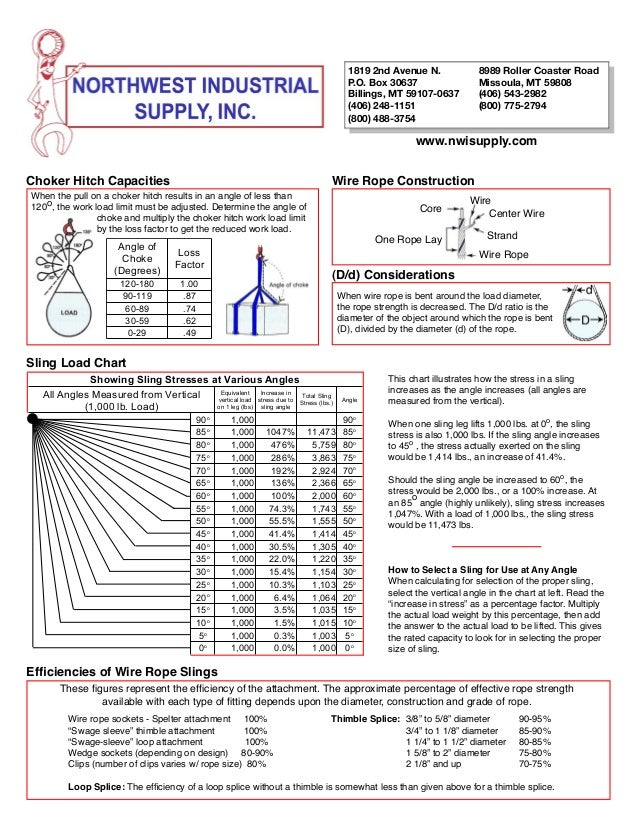Wire Nut Size Calculator Choice Image - Wiring Table And Diagram ...