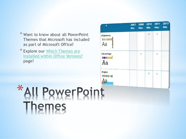 powerpoint themes 2007