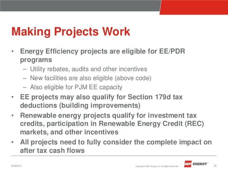 Aep Energy The Complexity Of Electricity Pricing Post