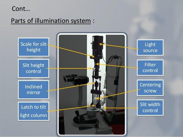Slit Lamp Biomicroscope
