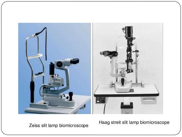 Slit Lamp Biomicroscopy