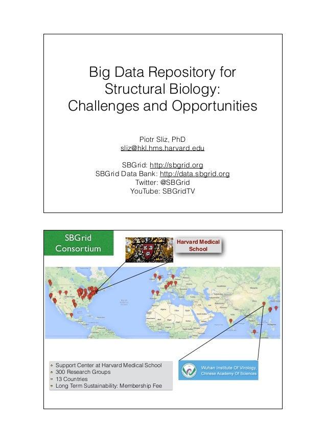 Big Data Repository for Structural Biology: Challenges and Opportunities Piotr Sliz, PhD sliz@hkl.hms.harvard.edu ! SBGrid...
