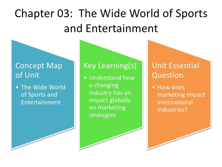 Chapter 03:  The Wide World of Sports and Entertainment<br />