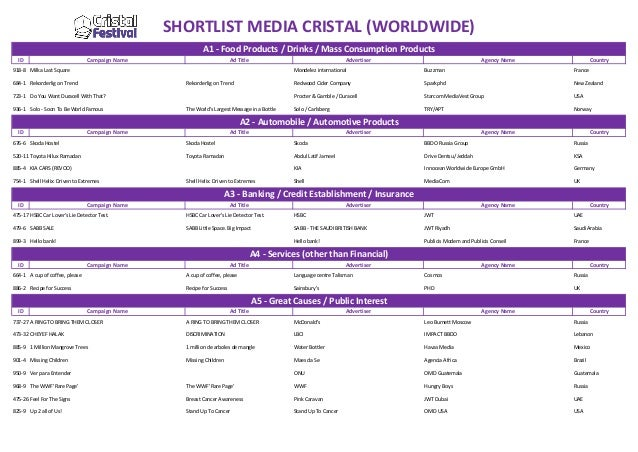 SHORTLIST MEDIA CRISTAL (WORLDWIDE) A1 - Food Products / Drinks / Mass Consumption Products ID  Campaign Name  Ad Title  A...