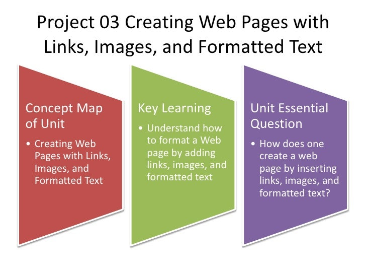 Project 03 Creating Web Pages with Links, Images, and Formatted Text<br />