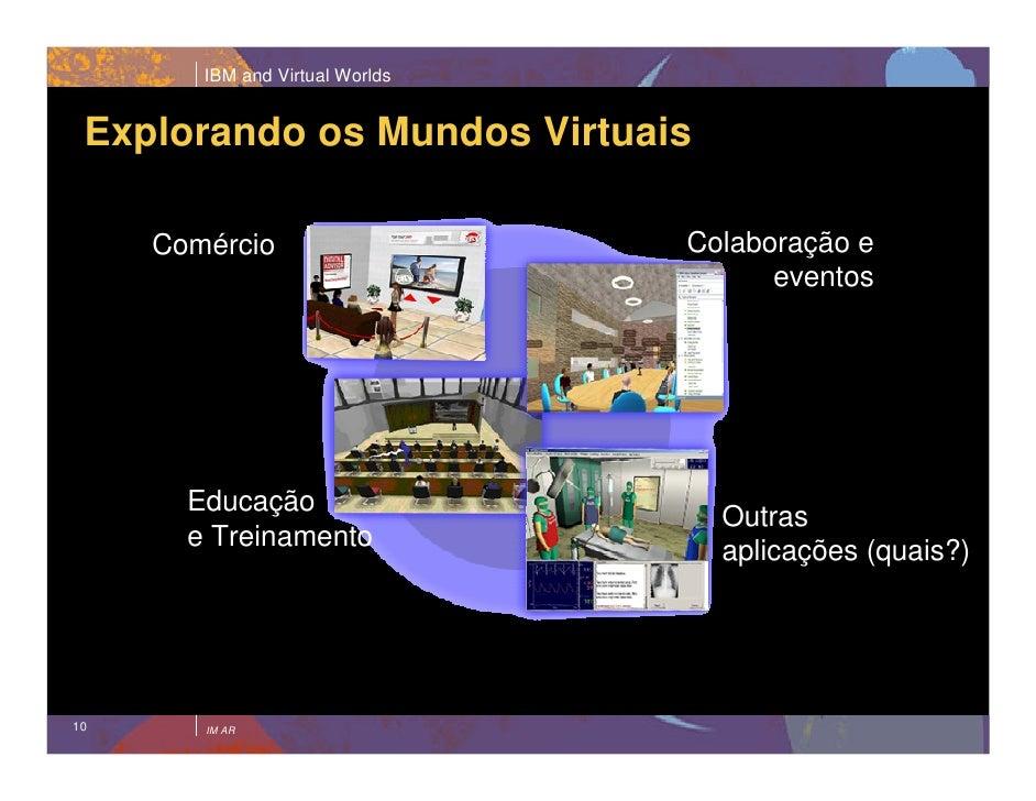 IBM and Virtual Worlds    Explorando os Mundos Virtuais                                   Colaboração e      Comércio     ...