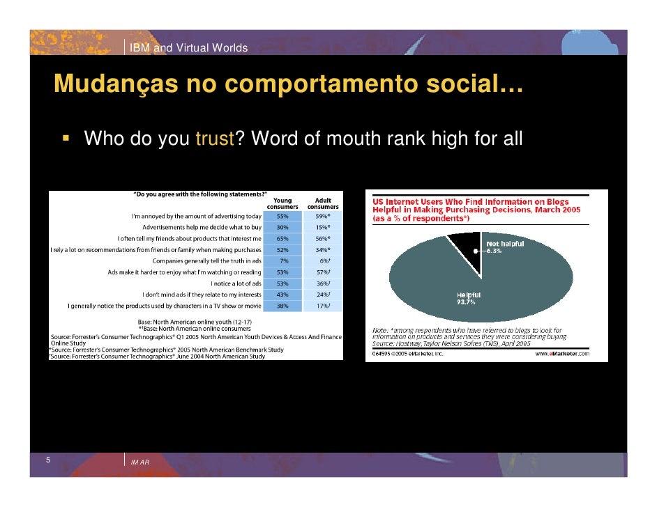 IBM and Virtual Worlds       Mudanças no comportamento social…        Who do you trust? Word of mouth rank high for all   ...