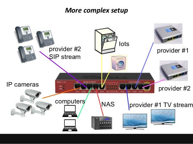 Mastering your home network do it yourself 42 solutioingenieria Image collections