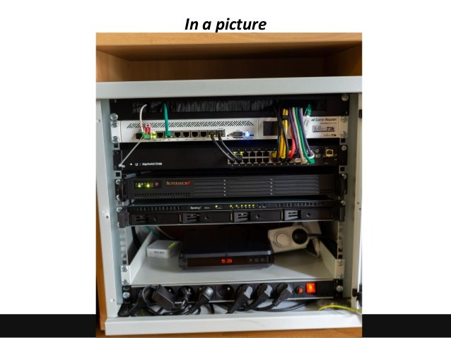 Mastering your home network do it yourself in a picture 7 solutioingenieria Choice Image