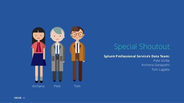 Splunk Professional Service's Data Team: Pete Sicillia Archana Ganapathi Tom Lagatta Special Shoutout 40 Archana Pete Tom