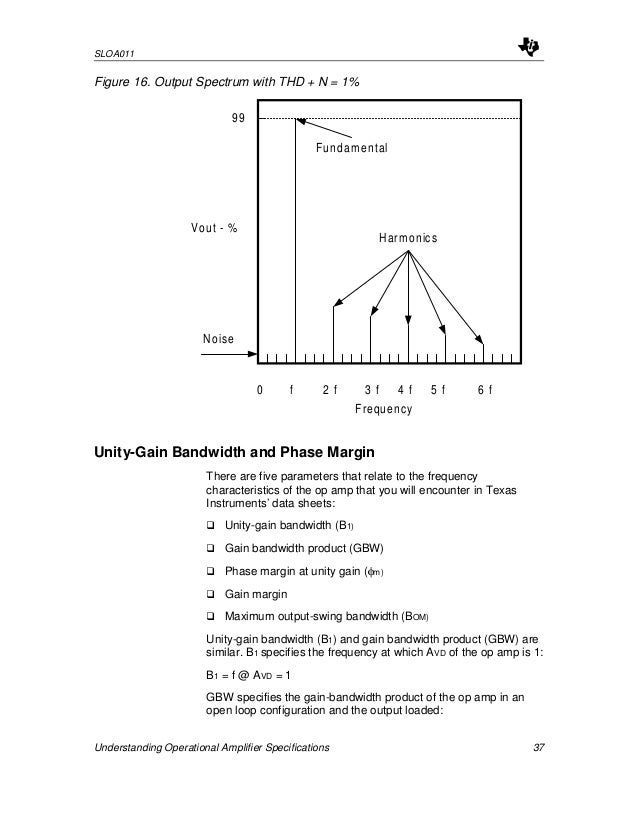 Understanding Operational Amplifier Specifications
