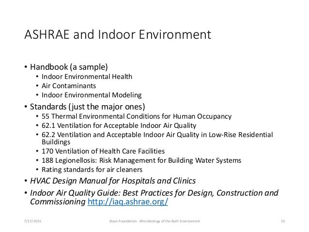 The new research agenda if you build it will they come for Indoor design conditions ashrae