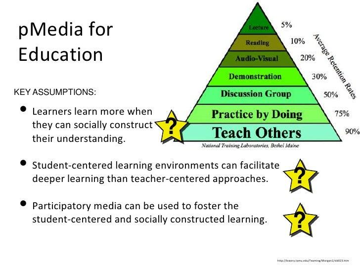 pMedia for Education <ul><li>Learners learn more when  they can socially construct  their understanding. </li></ul><ul><li...