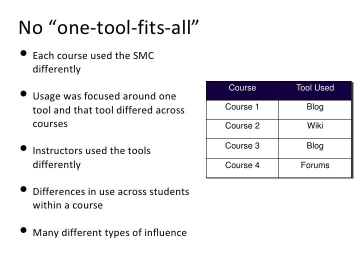 "No ""one-tool-fits-all"" <ul><li>Each course used the SMC differently </li></ul><ul><li>Usage was focused around one tool an..."