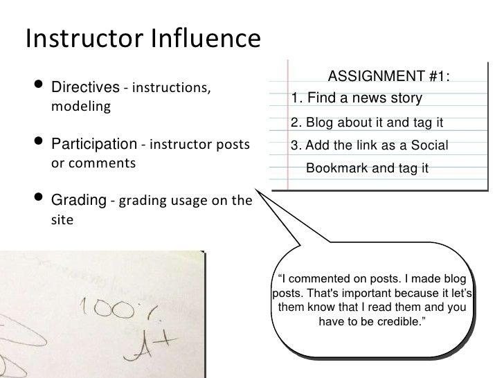Instructor Influence <ul><li>Directives  - instructions, modeling </li></ul><ul><li>Participation  - instructor posts or c...