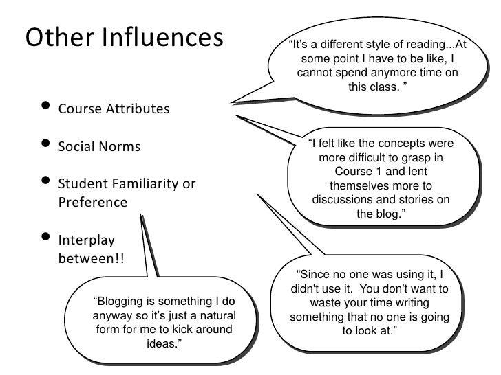 Other Influences <ul><li>Course Attributes </li></ul><ul><li>Social Norms </li></ul><ul><li>Student Familiarity or  Prefer...