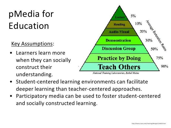 pMedia for Education <ul><li>Learners learn more  when they can socially  construct their  understanding. </li></ul><ul><l...