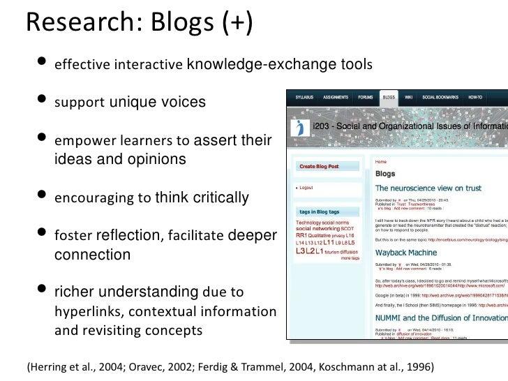 Research: Blogs (+) <ul><li>effective interactive  knowledge-exchange tool s </li></ul><ul><li>support  unique voices </li...