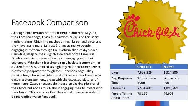 Slocum Chick-fil-a vs Zaxby's