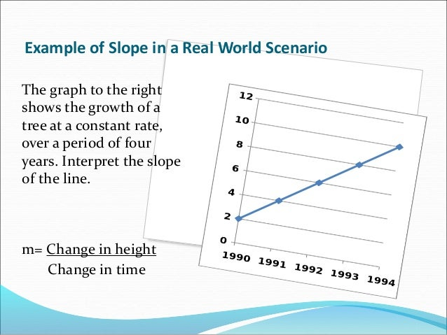 Slope And Y Intercept In Real World Examples
