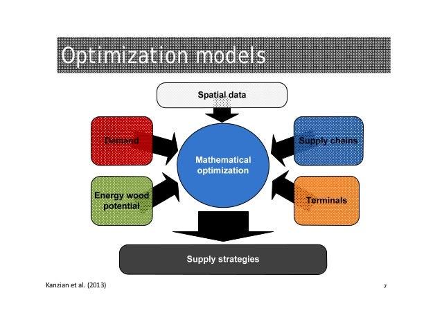 Optimization models  Kanzian etal.(2013)  7