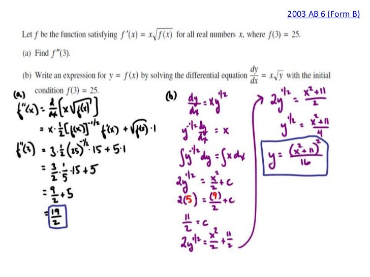 Slope fields and differential equations