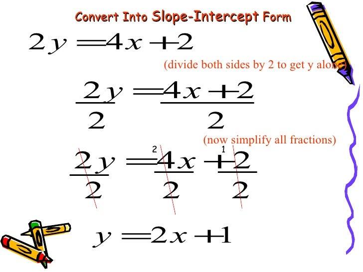 Slope Intercept