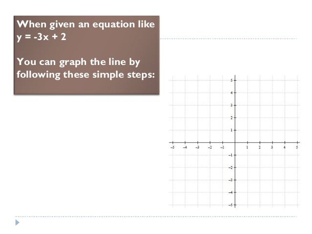 When given an equation like y = -3x + 2 You can graph the line by following these simple steps:
