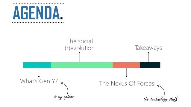 AGENDA. What's Gen Y? The Nexus Of Forces The social (r)evolution Takeaways in my opinion the technology stuff