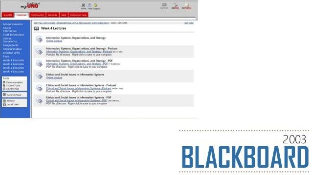BLACKBOARD 2003