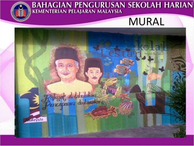 Slot 5 peranan dan tugas guru dan ppm for Mural sekolah rendah