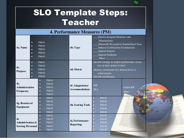 Slo template steps 4 and 5