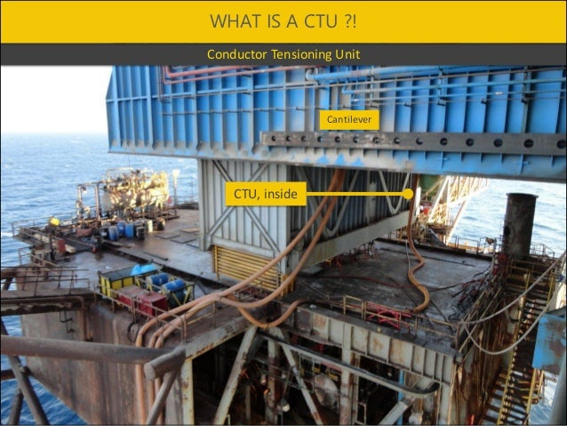 Offshore Platform Slot Recovery Process
