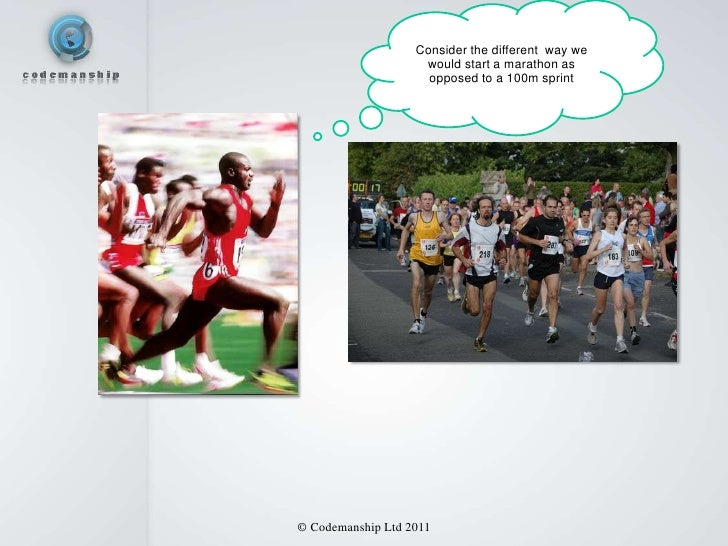 Consider the different way we                    would start a marathon as                     opposed to a 100m sprint© C...