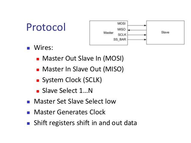 Slow Peripheral Interfaces I C Spi Uart - Master clock system wiring diagram