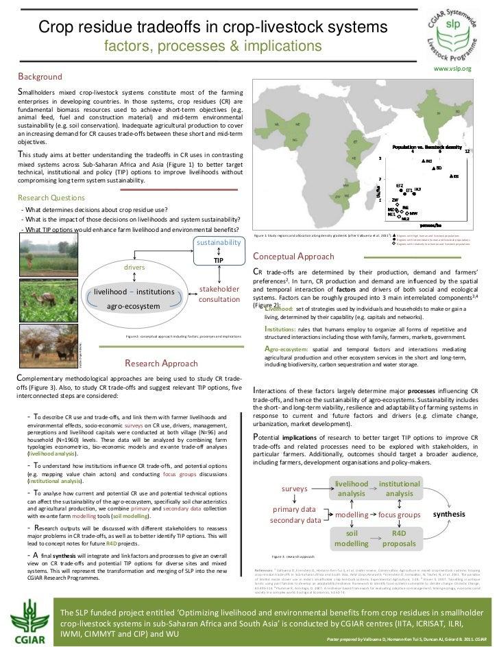Crop residue tradeoffs in crop-livestock systems                                     factors, processes & implications    ...